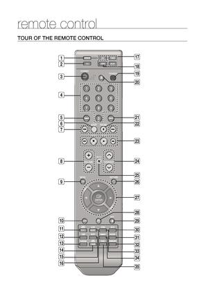 Samsung Ht X810 User Manual