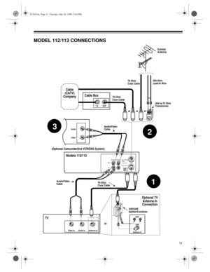 Sanyo 4 Head Vcr Manual