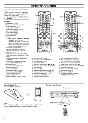 Sanyo Dc Ts 760 Instruction Manual