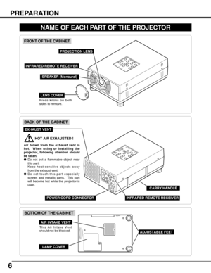 Sanyo Projector Plc Su07n User Manual