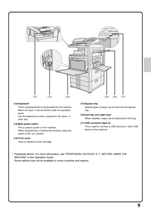 Sharp MX 2600N User Manual