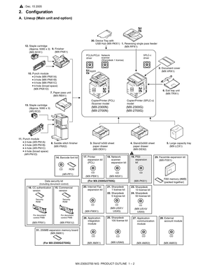 Sharp Mx 2300n Service Manual