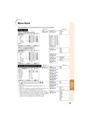 Sharp Xg Mb67xl Projector User Manual