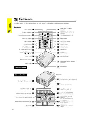 Sharp Projector Pg C30xu User Manual