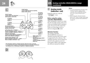 Sony Playstation 1 Instruction Manual