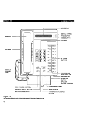 Toshiba Strata Dk Digital Key Telephone System Dk24, Dk56