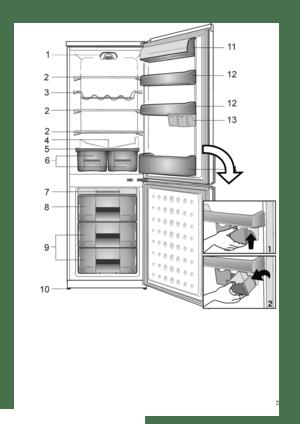 Beko Csa 34023 Lithuanian Manual