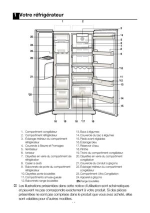Beko Gnev 320 X French Version Manual