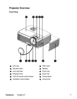 ViewSonic Pjd6211p Projector User Manual