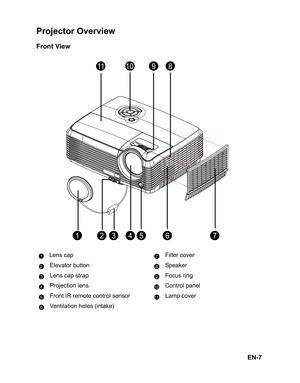 ViewSonic Pjd6381 Projector User Manual