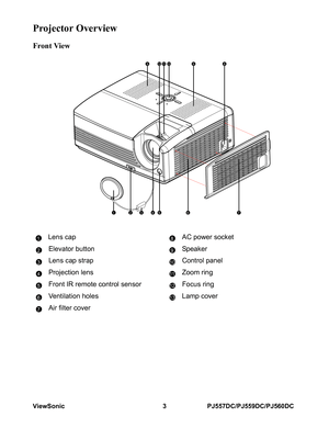 ViewSonic Pj559dc Projector User Manual