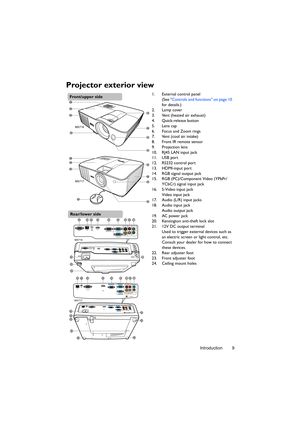 BenQ Mx716/mx717 Digital Projector User Manual