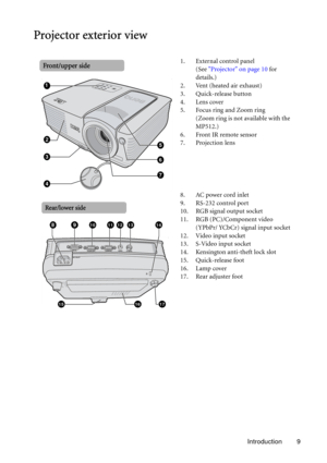 BenQ Mp512/mp513/mp522 Digital Projector User Manual