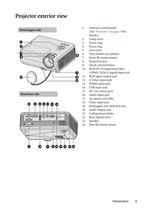 BenQ Ms510/mx511 Digital Projector User Manual