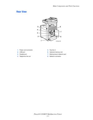 Xerox Phaser 6180MFP User Manual