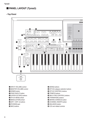 Yamaha Tyros 3 Service Manual