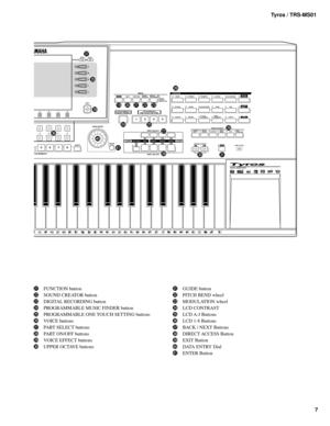 Yamaha Tyros 1 Service Manual