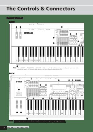 Yamaha Mo 8 Manual