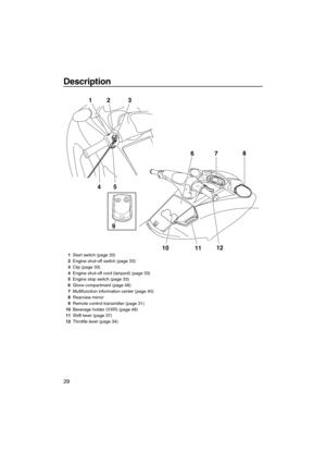 Yamaha WaveRunner VXS Owners Manual