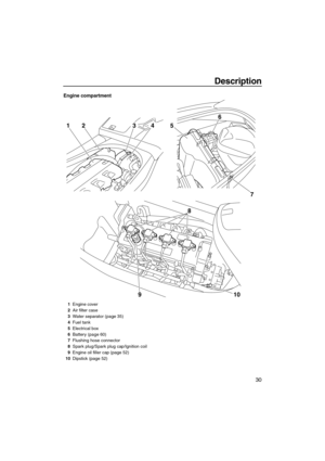 Yamaha WaveRunner VXS Owners Manual