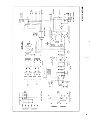 Yamaha C-2x Service Manual
