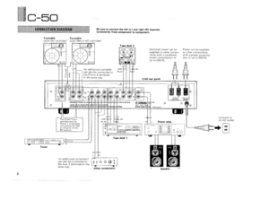 Yamaha C-50 Preamp Manual