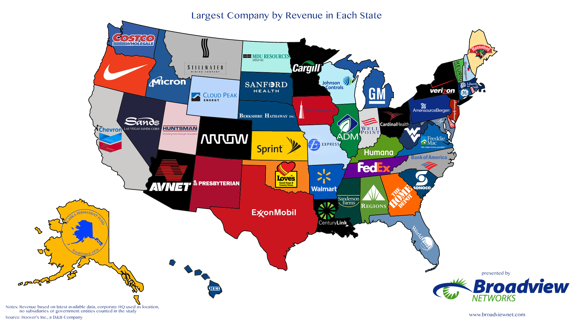 Largest company home officed in each state