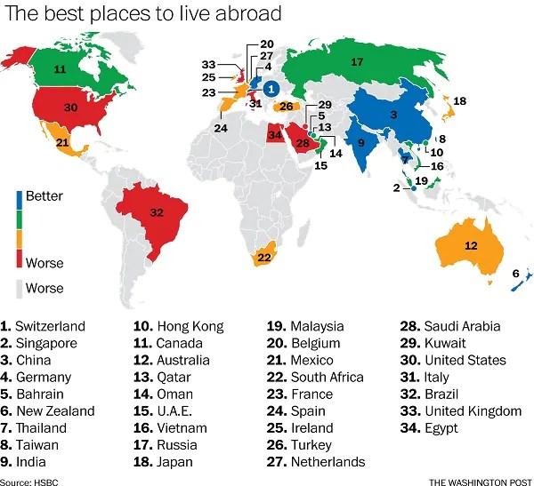 expatsWorldmainchart