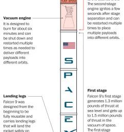 4430 cab wiring schematic for ac system engine rebuild diagram [ 1484 x 3112 Pixel ]
