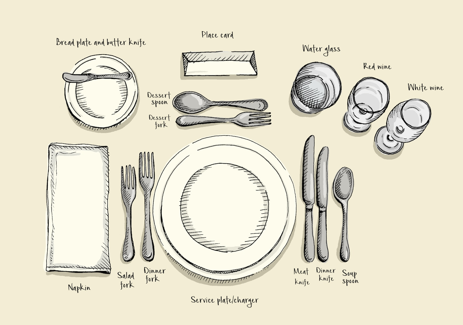 The rules for setting your holiday table (and why they