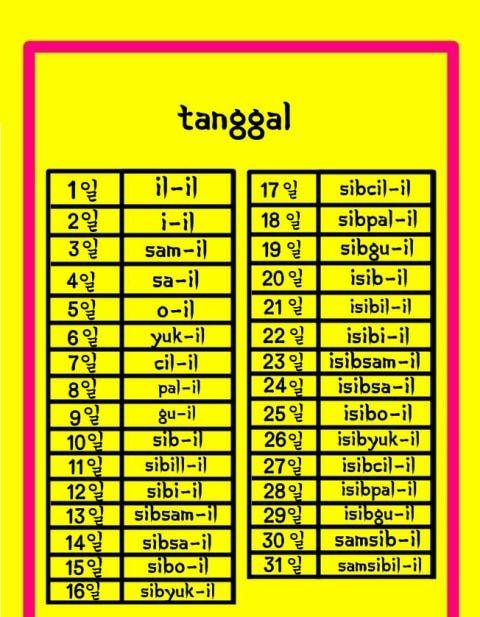 Sama Sama Dalam Bahasa Korea : dalam, bahasa, korea, Belajar, Bahasa, Korea, Bulan,, Tanggal, Wattpad