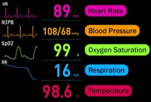 Image result for vitals