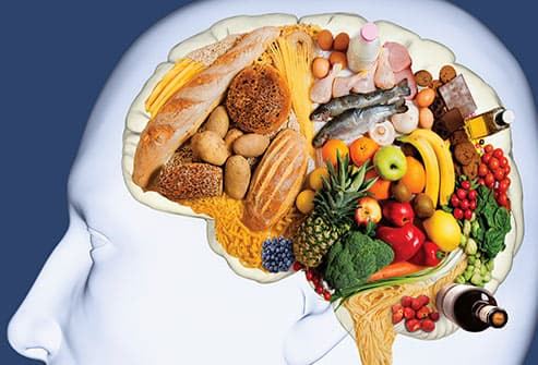 Brain Foods That May Help Prevent Dementia