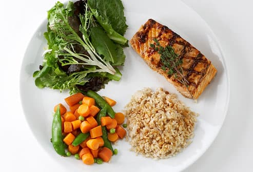 https://i0.wp.com/img.webmd.com/dtmcms/live/webmd/consumer_assets/site_images/articles/health_tools/portion_sizes_slideshow/webmd_photo_of_healthy_portions_on_plate.jpg