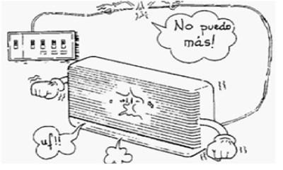 - Manual de fallas De A/C