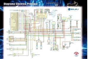 Speed Motors  Motos  Repuestos  Manuales de motos gratis  Diagramas electricos