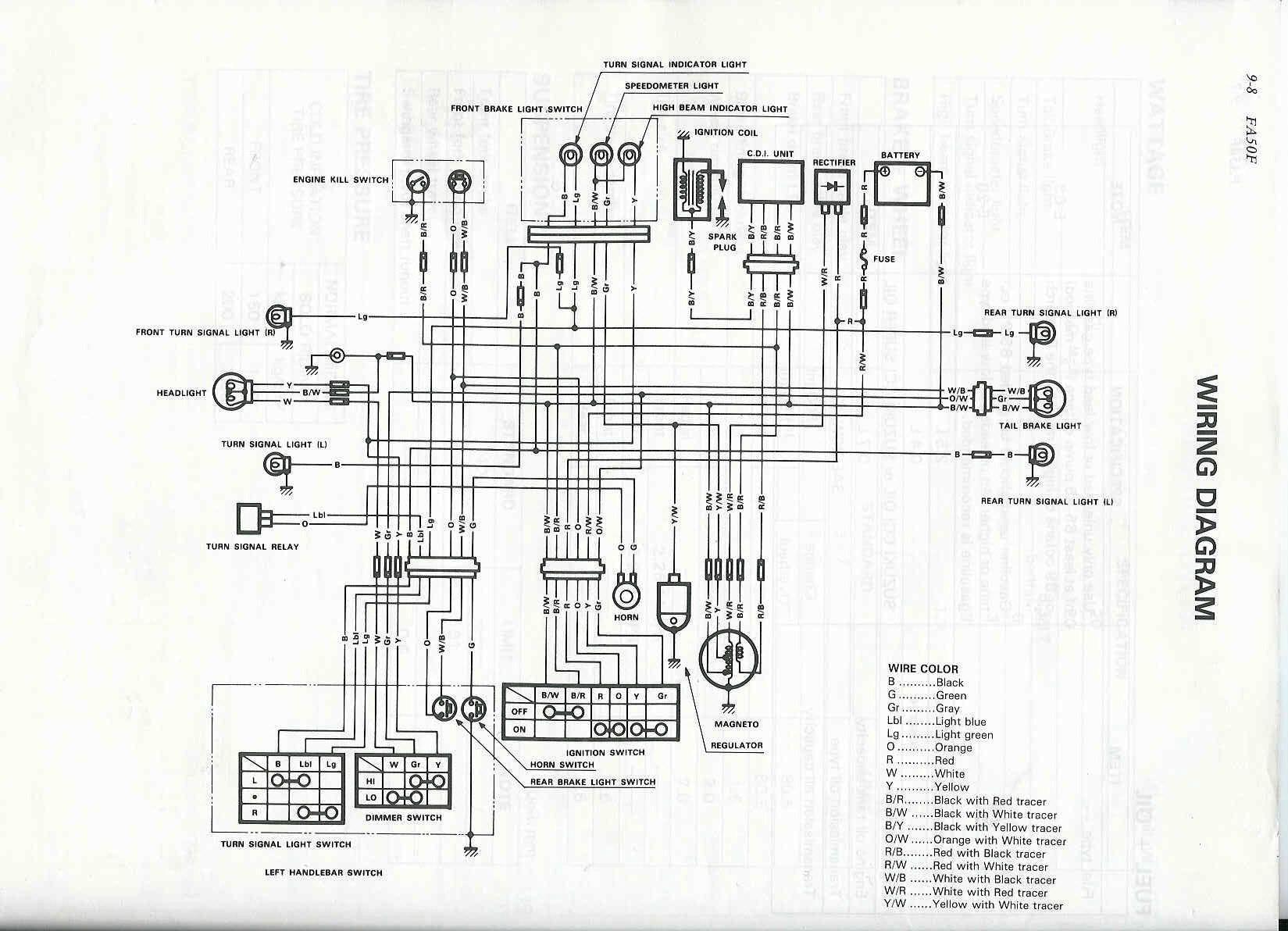 tags: #66 triumph spitfire wiring diagram#color wiring diagram for 1977 triumph  spitfire#1976 triumph tr6 wiring diagram#triumph mk3 wiring diagram#triumph