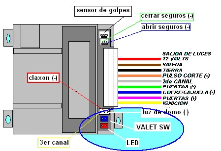 Supreme Caravan Wiring Diagram Mejor Sonido Para Tu Auto Como Conectar Una Alarma De