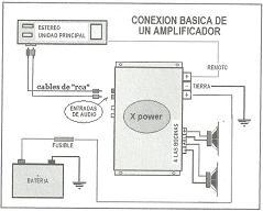 Como Conectar Un Amplificador De 4 Canales — Cluber