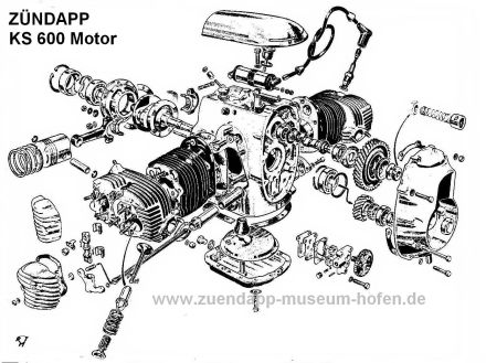 URAL ENGINE DIAGRAM - Auto Electrical Wiring Diagram on ural ignition diagram, ural parts, ural engine diagram,