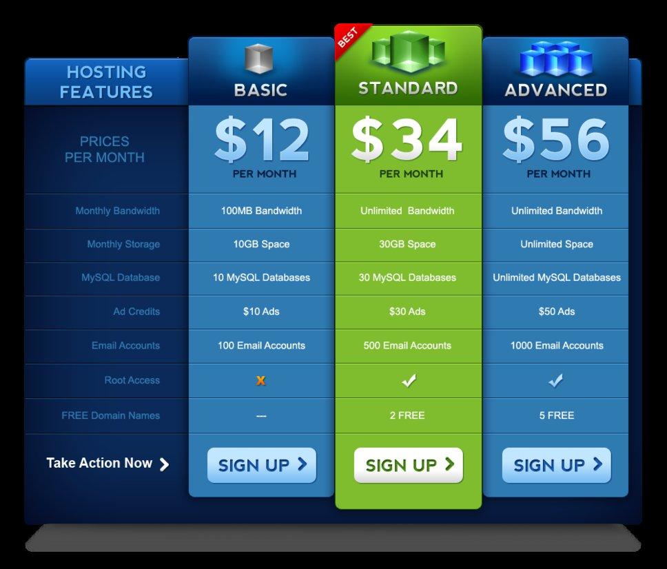 25 Free Psd Pricing Table Templates Webprecis