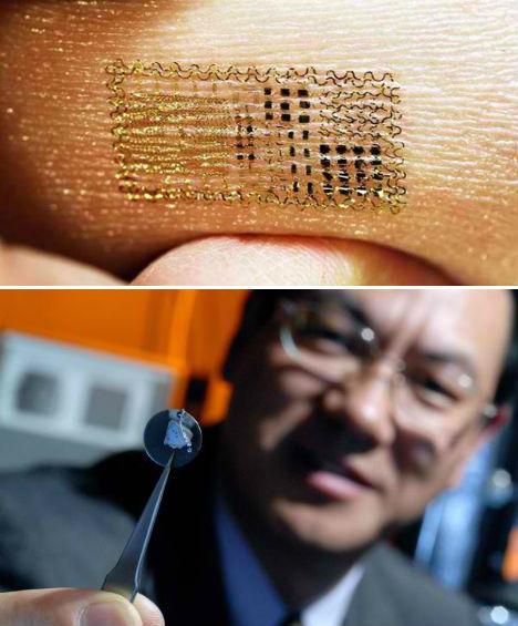 Future Wonders Human Body Gadgets