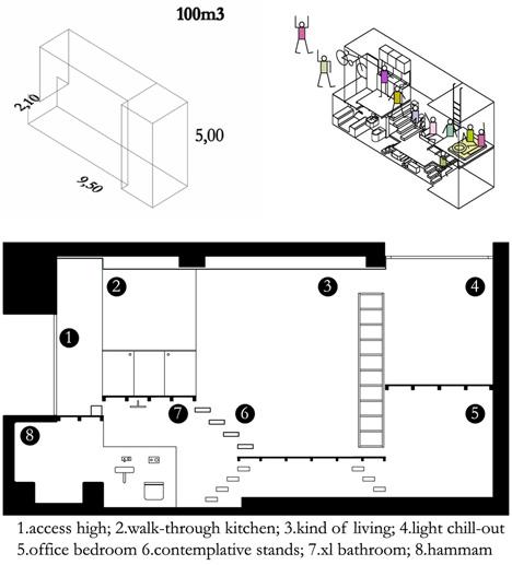 100 Cubic Meters: Split-Level Urban Micro-Condo in Madrid