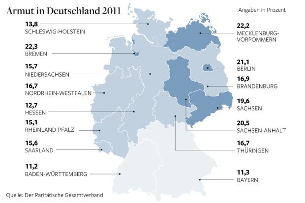 Armutsgefährdungsquote 2011: In Bayern und Baden-Württemberg sind Menschen weitaus weniger von Armut betroffen