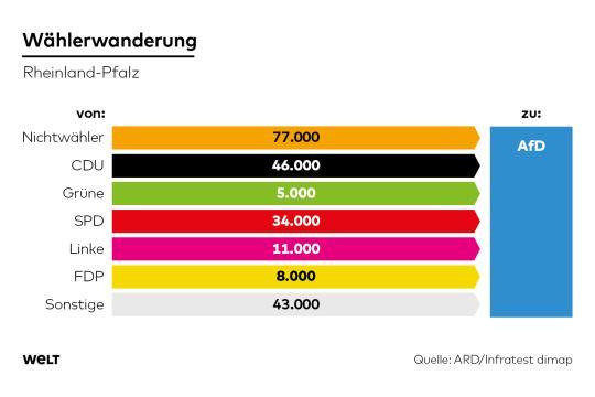 DWO_IP_Wanderung_RheinlPf_1.jpeg