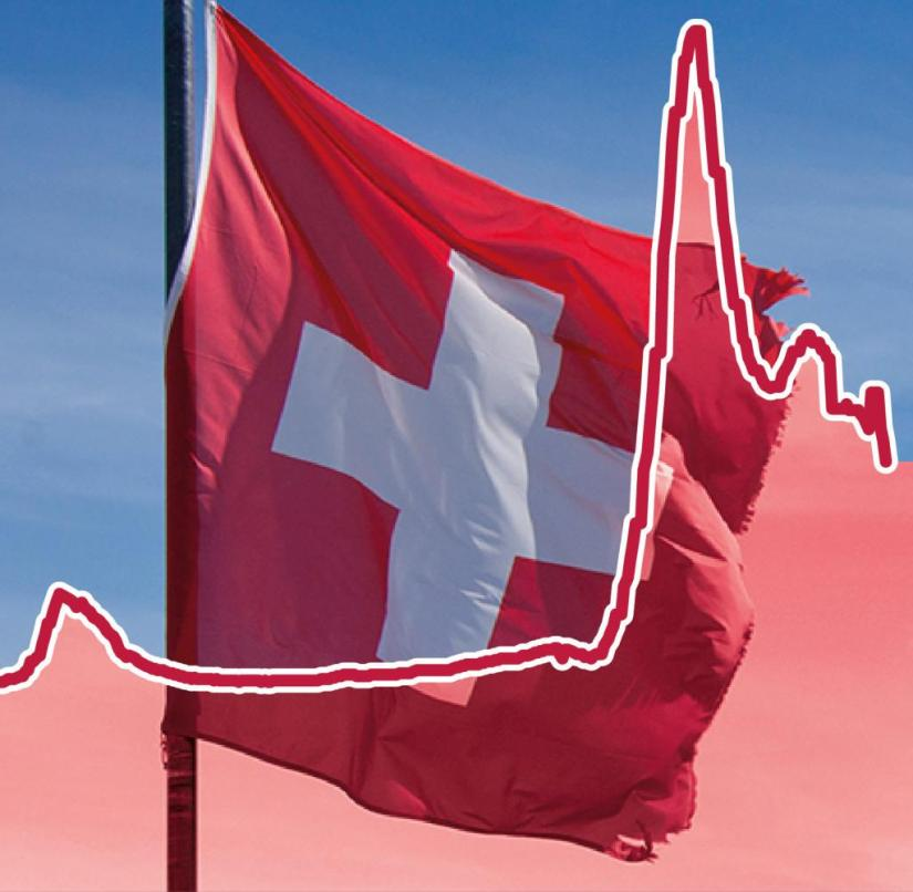 The fear of rapidly rising corona numbers has now given Switzerland a hard lockdown - like the rest of Europe