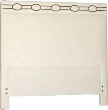 Richmond Upholstered Panel Headboard Size: Twin, Upholstery: Zulu Feather