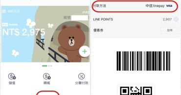 LINE POINTS 回饋活動∥ LINE Pay、LINE Pay Money 支付消費的最新優惠整理_2021年3月更新