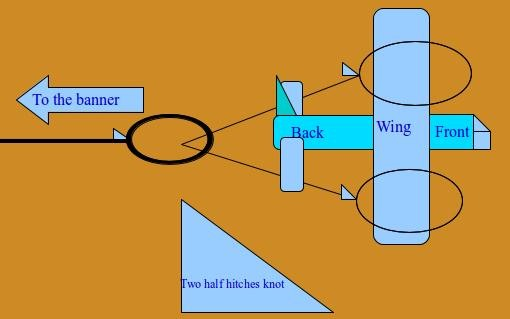 Airplane Wing Diagram Connection Diagram N6