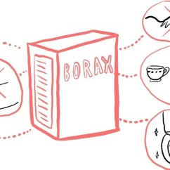 Borax Crystal Diagram How To Read Wiring Diagrams Symbols Automotive 12 Household Uses For The Secret Yumiverse Wonderhowto